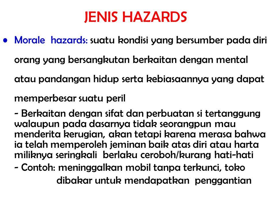 Morale hazards: suatu kondisi yang bersumber pada diri orang yang bersangkutan berkaitan dengan mental atau pandangan hidup serta kebiasaannya yang da