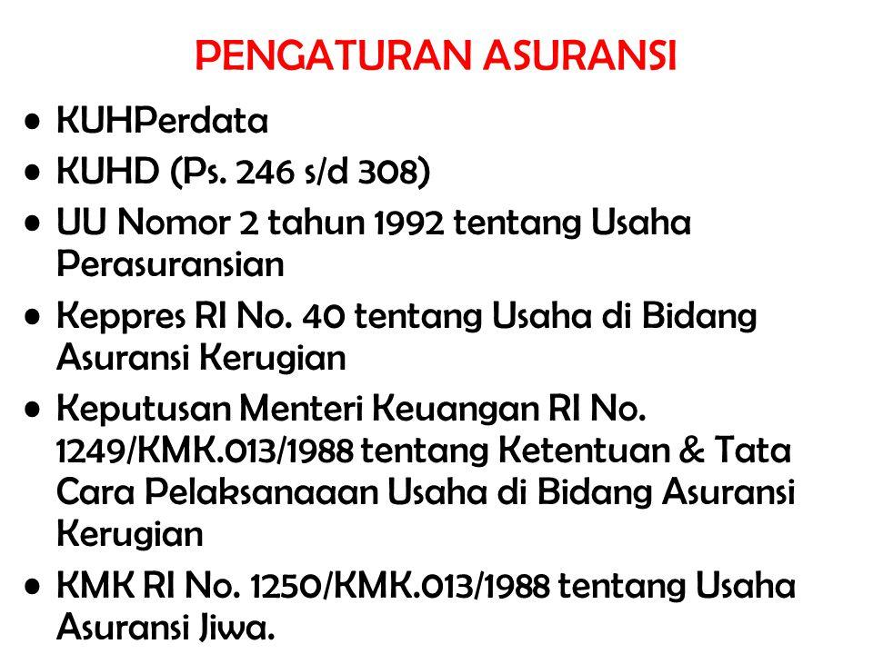 PENGATURAN ASURANSI KUHPerdata KUHD (Ps.