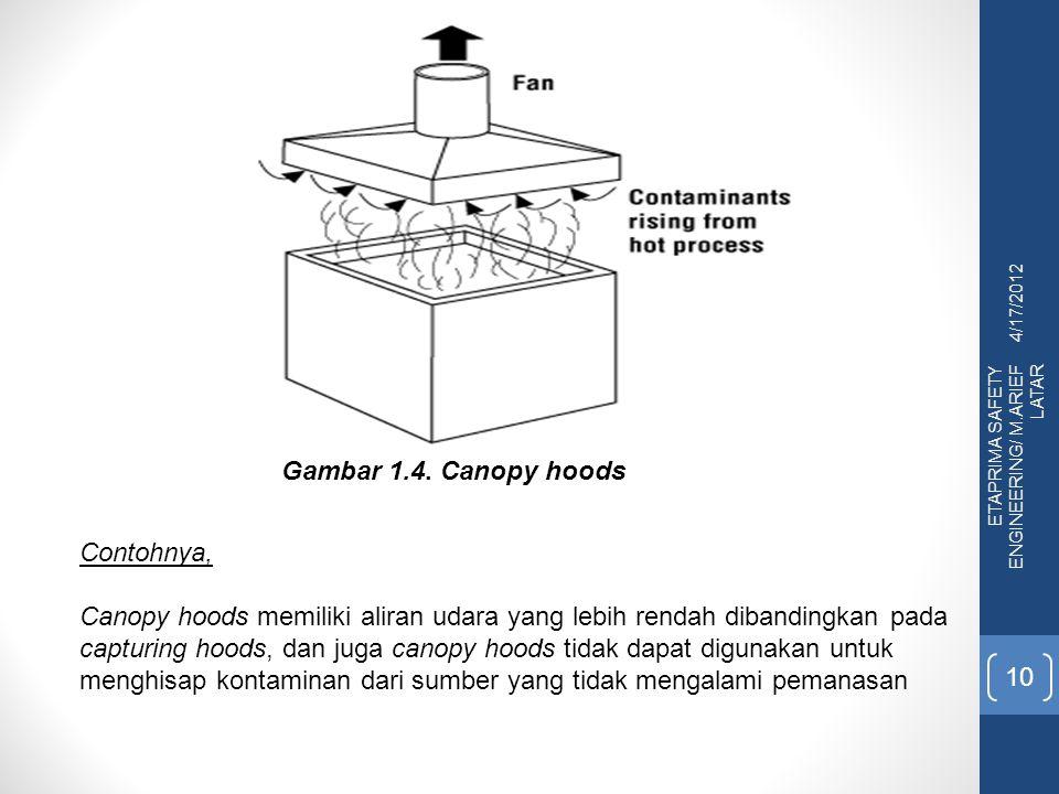 4/17/2012 ETAPRIMA SAFETY ENGINEERING/ M.ARIEF LATAR 10 Gambar 1.4. Canopy hoods Contohnya, Canopy hoods memiliki aliran udara yang lebih rendah diban