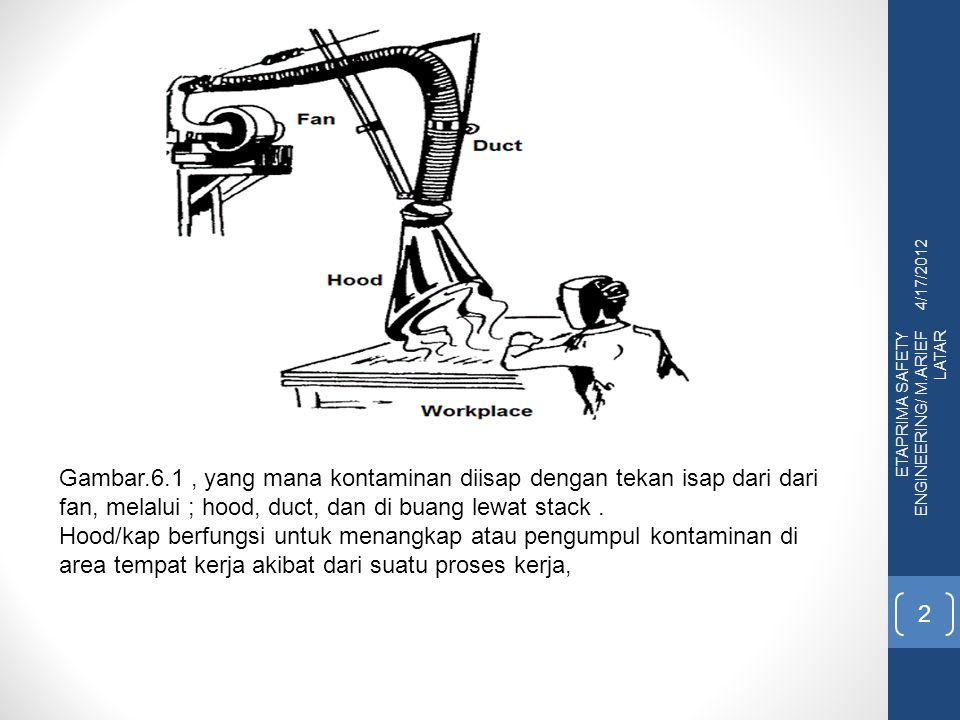 4/17/2012 ETAPRIMA SAFETY ENGINEERING/ M.ARIEF LATAR 13 2.2. HOOD DESAIN