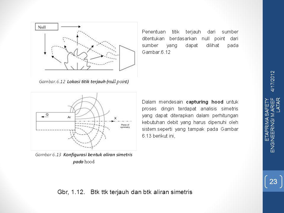4/17/2012 ETAPRIMA SAFETY ENGINEERING/ M.ARIEF LATAR 23 Gbr, 1.12. Btk ttk terjauh dan btk aliran simetris