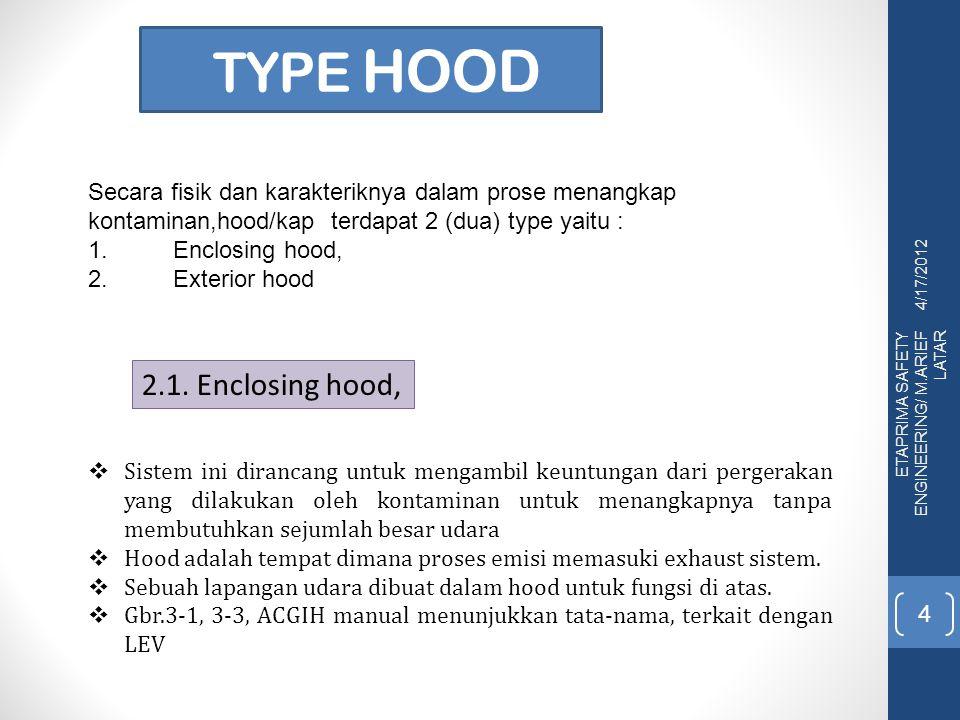 TYPE HOOD Secara fisik dan karakteriknya dalam prose menangkap kontaminan,hood/kap terdapat 2 (dua) type yaitu : 1.Enclosing hood, 2.Exterior hood 2.1