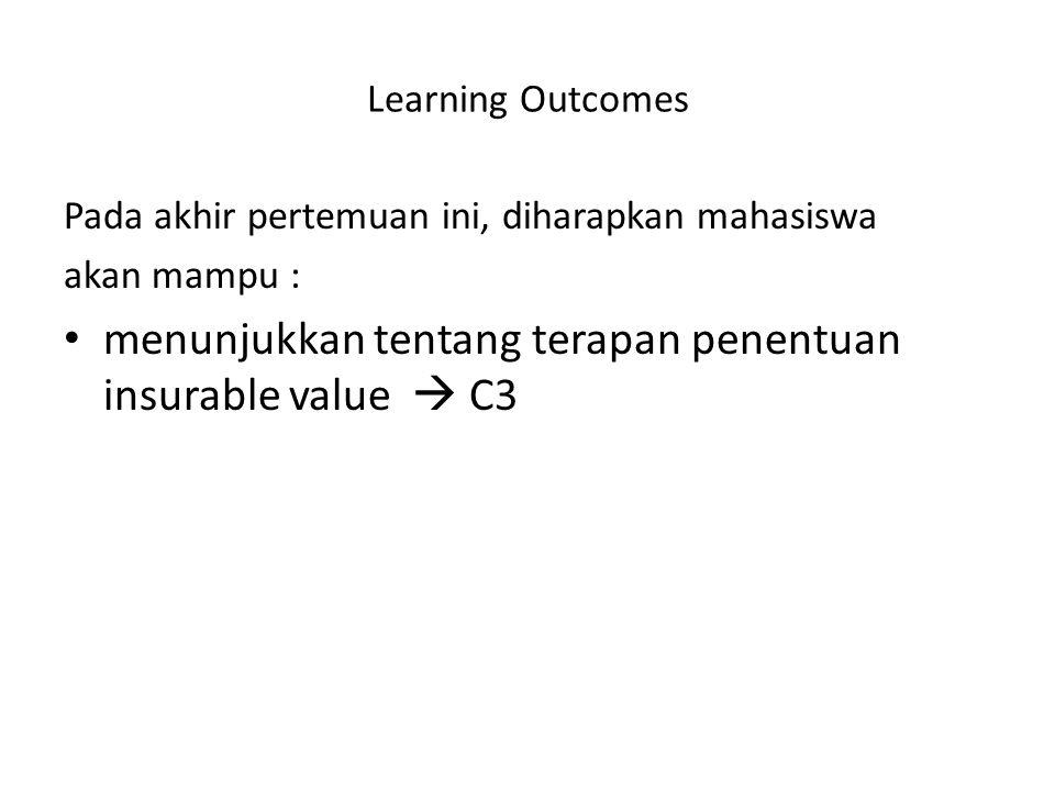 Learning Outcomes Pada akhir pertemuan ini, diharapkan mahasiswa akan mampu : menunjukkan tentang terapan penentuan insurable value  C3