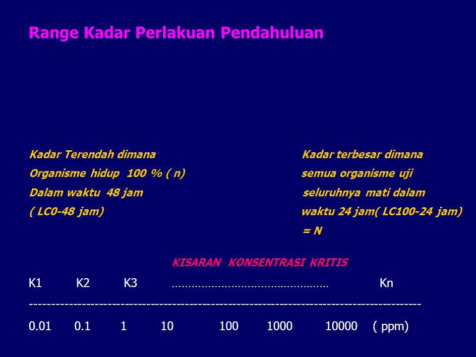 Range Kadar Perlakuan Pendahuluan Kadar Terendah dimana Kadar terbesar dimana Organisme hidup 100 % ( n) semua organisme uji Dalam waktu 48 jam seluru