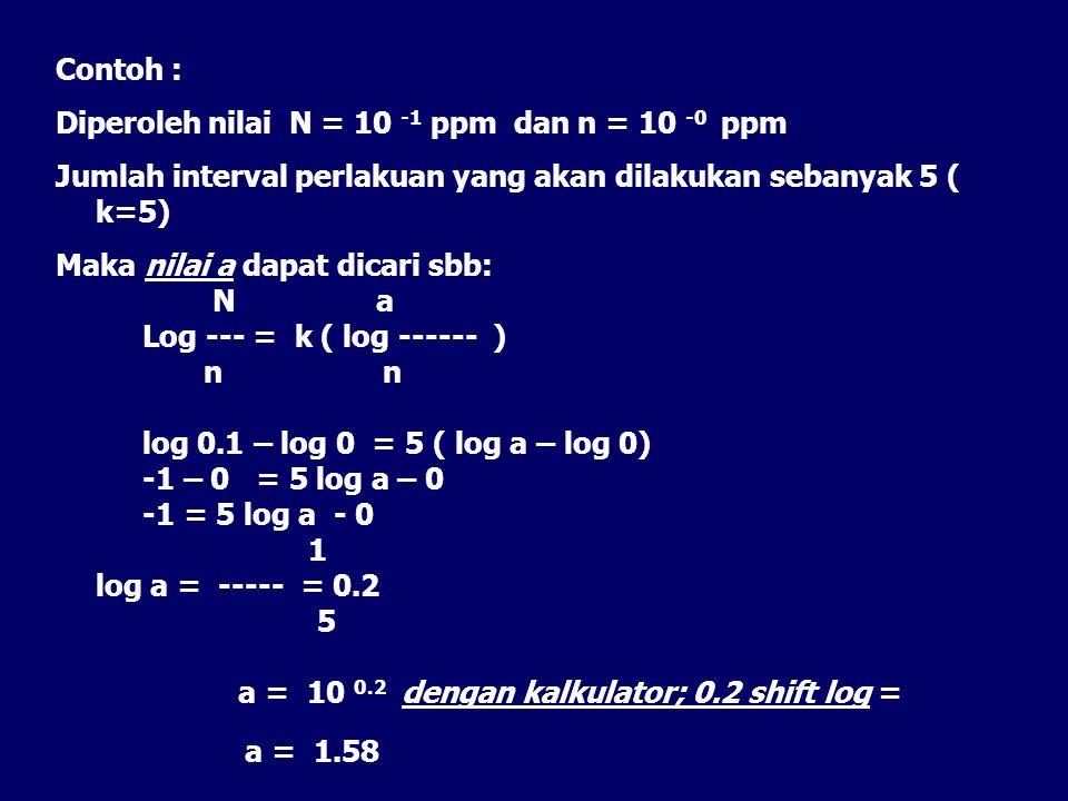Contoh : Diperoleh nilai N = 10 -1 ppm dan n = 10 -0 ppm Jumlah interval perlakuan yang akan dilakukan sebanyak 5 ( k=5) Maka nilai a dapat dicari sbb: Na Log --- = k ( log ------ ) n n log 0.1 – log 0 = 5 ( log a – log 0) -1 – 0 = 5 log a – 0 -1 = 5 log a - 0 1 log a = ----- = 0.2 5 a = 10 0.2 dengan kalkulator; 0.2 shift log = a = 1.58