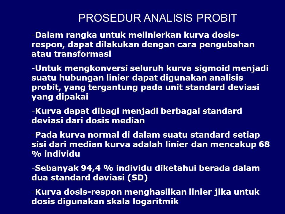 PROSEDUR ANALISIS PROBIT -Dalam rangka untuk melinierkan kurva dosis- respon, dapat dilakukan dengan cara pengubahan atau transformasi -Untuk mengkonv