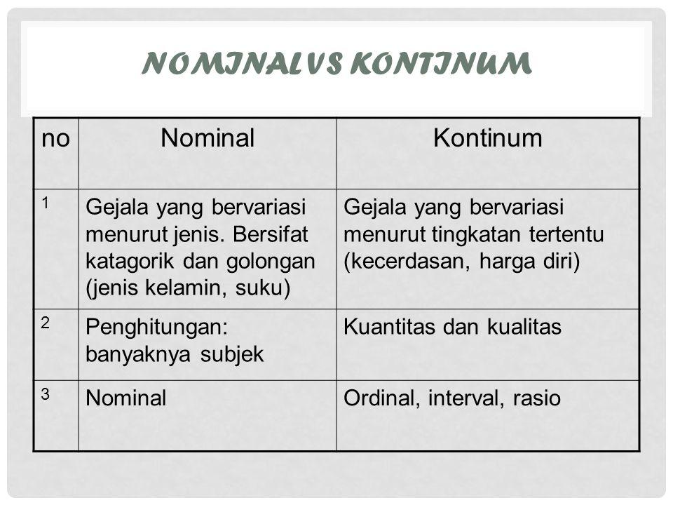 NOMINAL VS KONTINUM noNominalKontinum 1 Gejala yang bervariasi menurut jenis. Bersifat katagorik dan golongan (jenis kelamin, suku) Gejala yang bervar