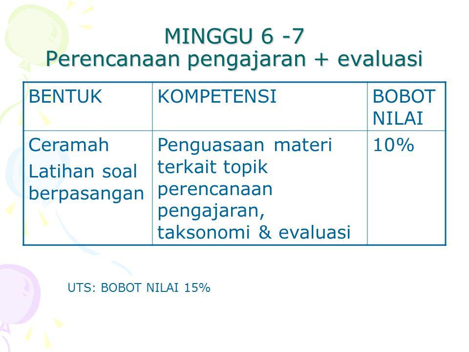 MINGGU 6 -7 Perencanaan pengajaran + evaluasi BENTUKKOMPETENSIBOBOT NILAI Ceramah Latihan soal berpasangan Penguasaan materi terkait topik perencanaan pengajaran, taksonomi & evaluasi 10% UTS: BOBOT NILAI 15%