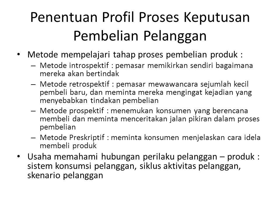Penentuan Profil Proses Keputusan Pembelian Pelanggan Metode mempelajari tahap proses pembelian produk : – Metode introspektif : pemasar memikirkan sendiri bagaimana mereka akan bertindak – Metode retrospektif : pemasar mewawancara sejumlah kecil pembeli baru, dan meminta mereka mengingat kejadian yang menyebabkan tindakan pembelian – Metode prospektif : menemukan konsumen yang berencana membeli dan meminta menceritakan jalan pikiran dalam proses pembelian – Metode Preskriptif : meminta konsumen menjelaskan cara idela membeli produk Usaha memahami hubungan perilaku pelanggan – produk : sistem konsumsi pelanggan, siklus aktivitas pelanggan, skenario pelanggan