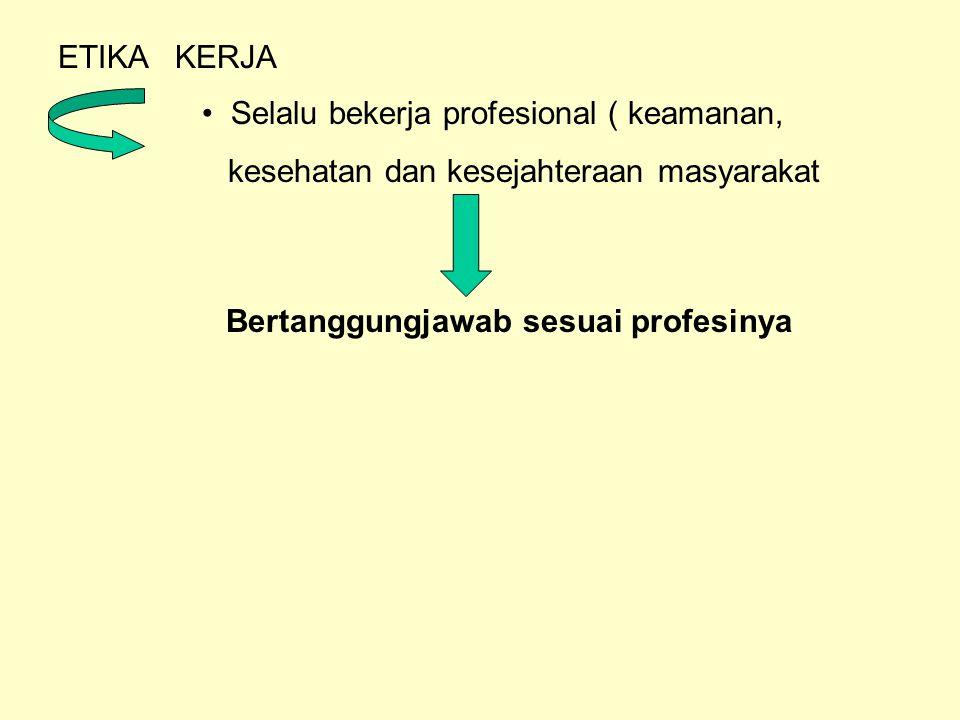ETIKA KERJA Selalu bekerja profesional ( keamanan, kesehatan dan kesejahteraan masyarakat Bertanggungjawab sesuai profesinya
