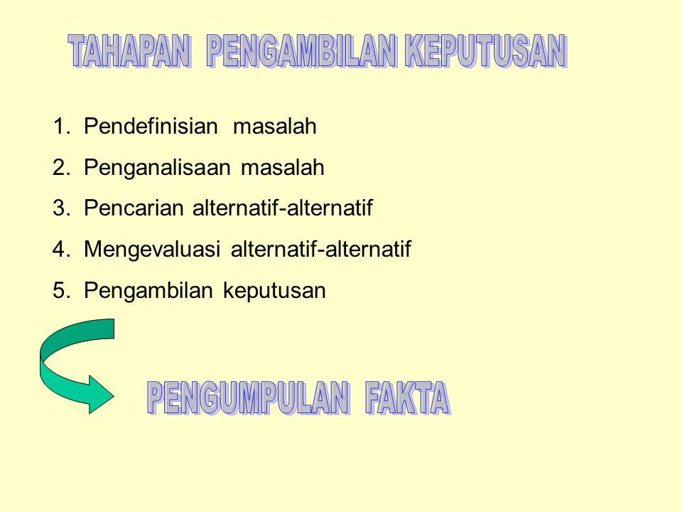 1. Pendefinisian masalah 2. Penganalisaan masalah 3. Pencarian alternatif-alternatif 4. Mengevaluasi alternatif-alternatif 5. Pengambilan keputusan
