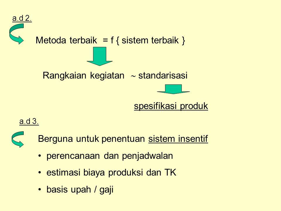 a.d 2. Metoda terbaik = f { sistem terbaik } Rangkaian kegiatan  standarisasi spesifikasi produk a.d 3. Berguna untuk penentuan sistem insentif peren