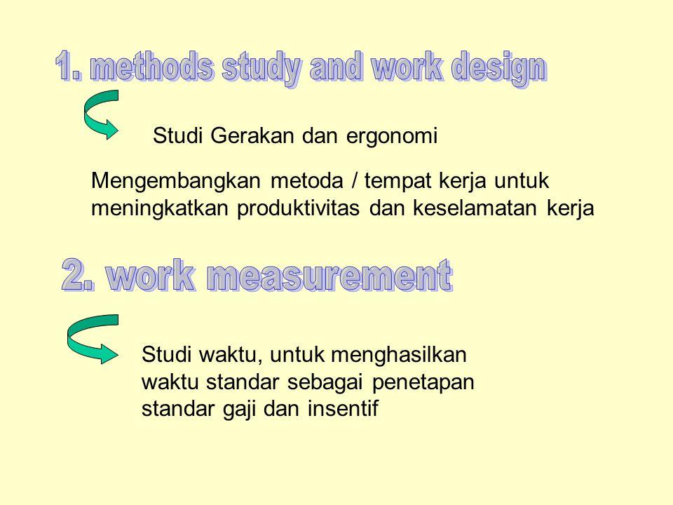 Studi Gerakan dan ergonomi Mengembangkan metoda / tempat kerja untuk meningkatkan produktivitas dan keselamatan kerja Studi waktu, untuk menghasilkan