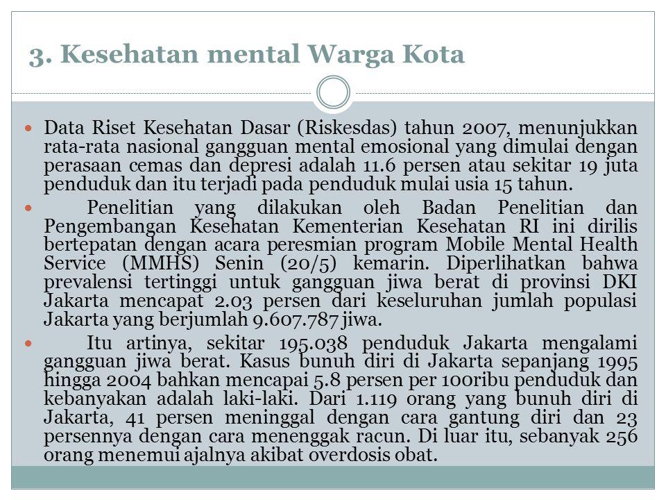 3. Kesehatan mental Warga Kota Data Riset Kesehatan Dasar (Riskesdas) tahun 2007, menunjukkan rata-rata nasional gangguan mental emosional yang dimula