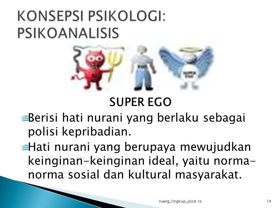 SUPER EGO  Berisi hati nurani yang berlaku sebagai polisi kepribadian.