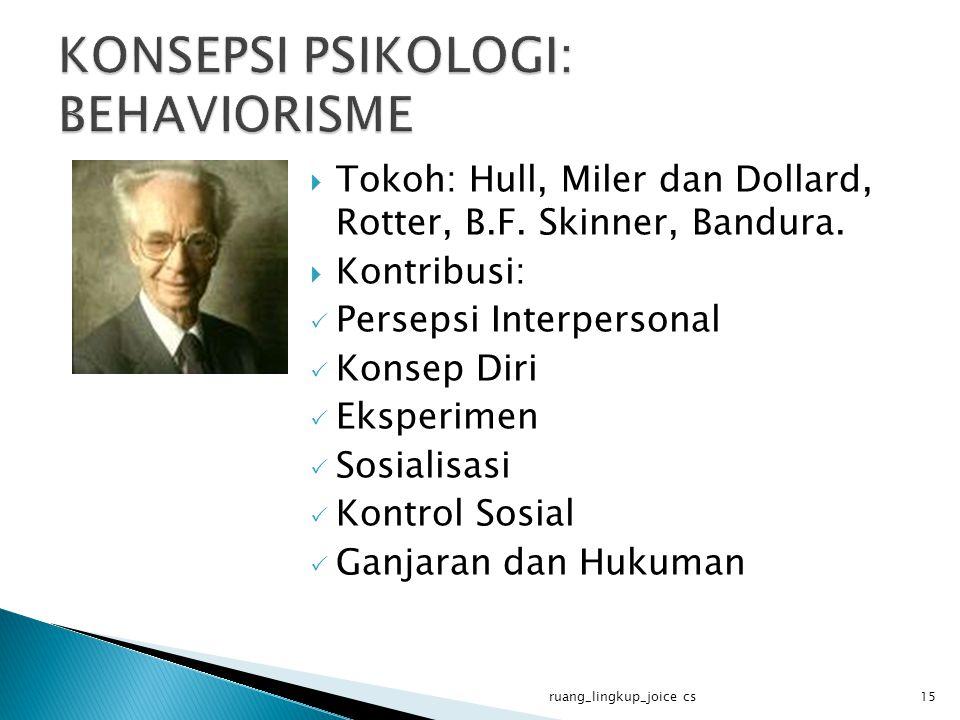  Tokoh: Hull, Miler dan Dollard, Rotter, B.F. Skinner, Bandura.  Kontribusi:  Persepsi Interpersonal  Konsep Diri  Eksperimen  Sosialisasi  Kon