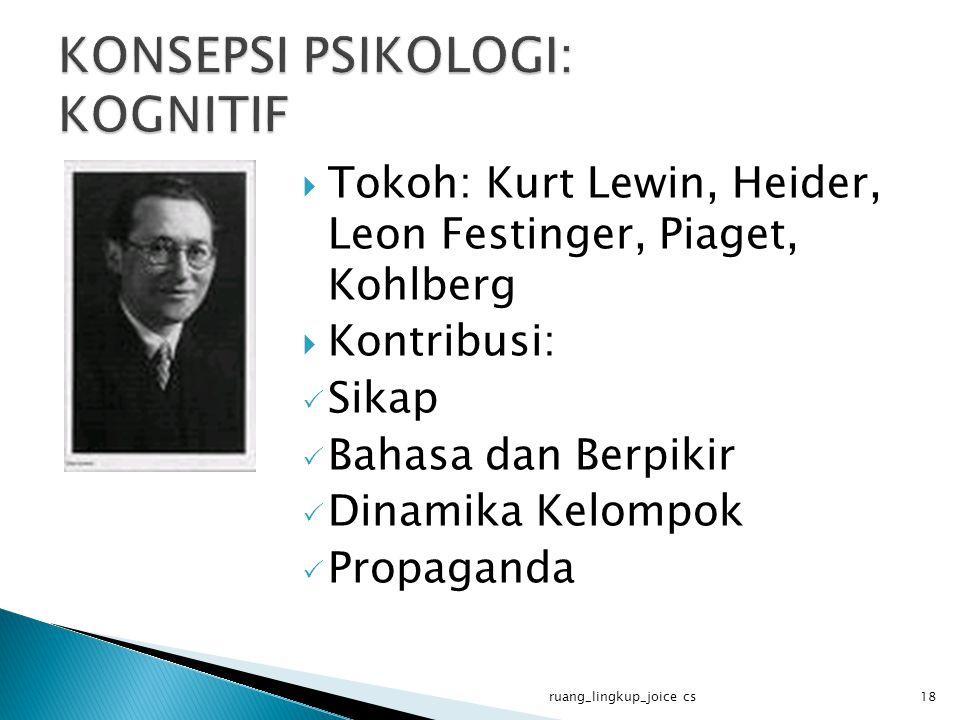  Tokoh: Kurt Lewin, Heider, Leon Festinger, Piaget, Kohlberg  Kontribusi:  Sikap  Bahasa dan Berpikir  Dinamika Kelompok  Propaganda ruang_lingkup_joice cs18