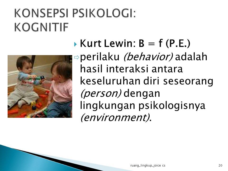  Kurt Lewin: B = f (P.E.)  perilaku (behavior) adalah hasil interaksi antara keseluruhan diri seseorang (person) dengan lingkungan psikologisnya (en