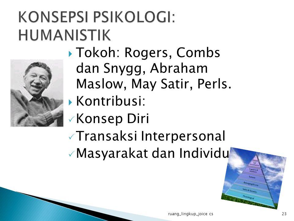  Tokoh: Rogers, Combs dan Snygg, Abraham Maslow, May Satir, Perls.  Kontribusi:  Konsep Diri  Transaksi Interpersonal  Masyarakat dan Individu ru