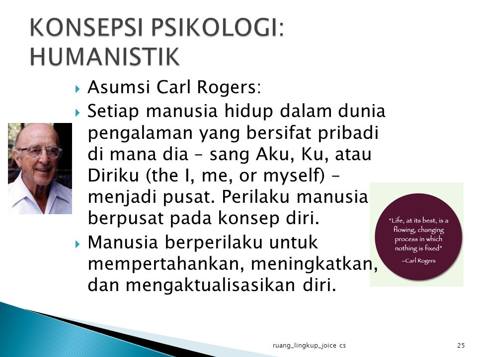  Asumsi Carl Rogers:  Setiap manusia hidup dalam dunia pengalaman yang bersifat pribadi di mana dia – sang Aku, Ku, atau Diriku (the I, me, or myself) – menjadi pusat.