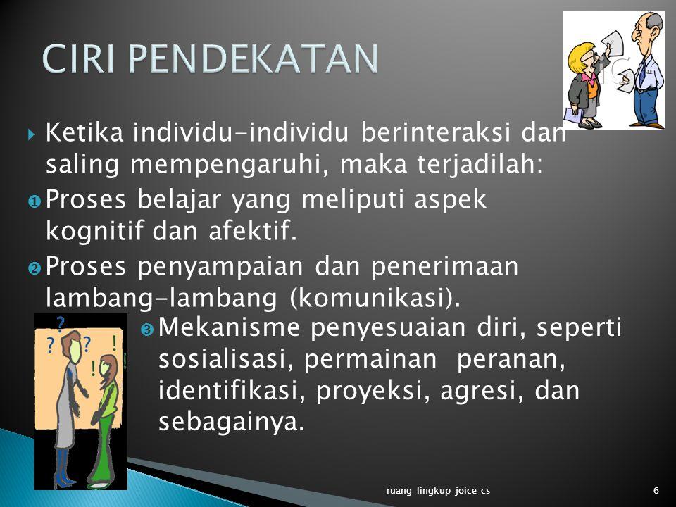  Perilaku manusia ditentukan oleh peneguhan (reinforcement) tindakannya atas dasar ganjaran dan hukuman (reward and punishment).