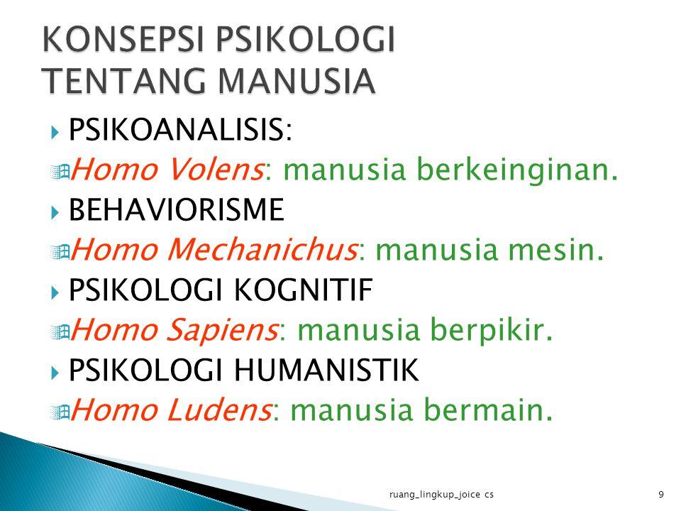  PSIKOANALISIS:  Homo Volens: manusia berkeinginan.  BEHAVIORISME  Homo Mechanichus: manusia mesin.  PSIKOLOGI KOGNITIF  Homo Sapiens: manusia b