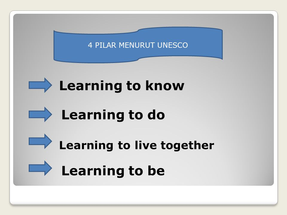 4 PILAR MENURUT UNESCO Learning to know Learning to do Learning to live together Learning to be