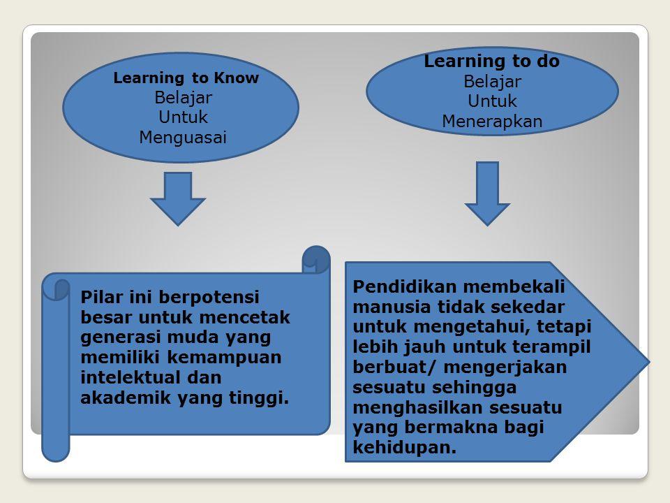 Learning to Know Belajar Untuk Menguasai Pilar ini berpotensi besar untuk mencetak generasi muda yang memiliki kemampuan intelektual dan akademik yang