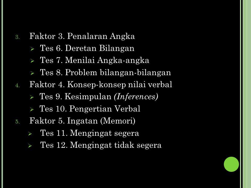 3. Faktor 3. Penalaran Angka  Tes 6. Deretan Bilangan  Tes 7. Menilai Angka-angka  Tes 8. Problem bilangan-bilangan 4. Faktor 4. Konsep-konsep nila