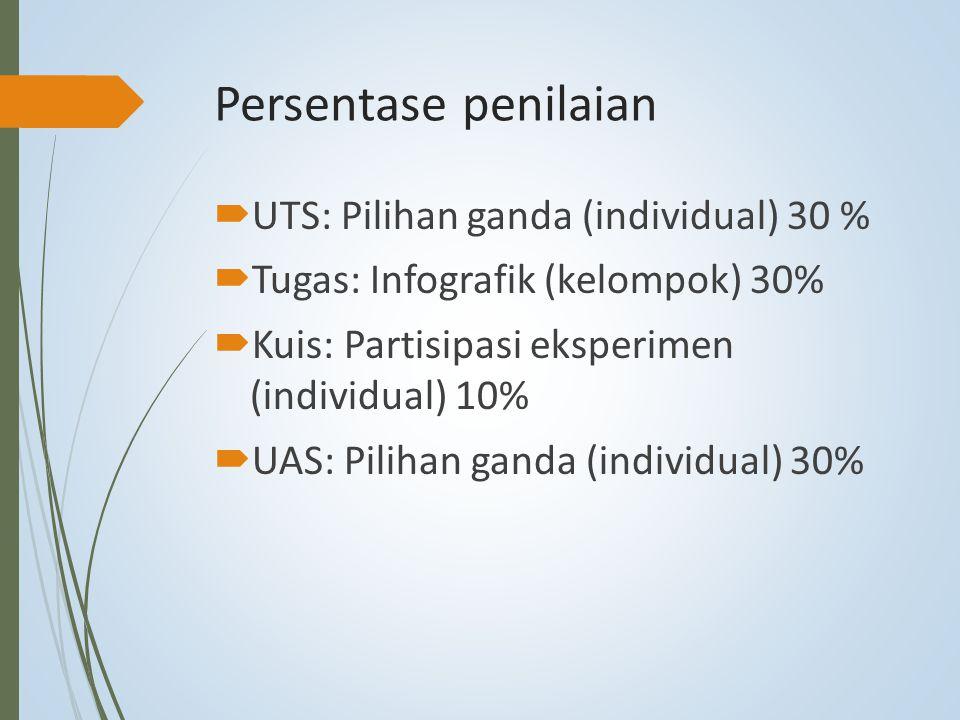 Persentase penilaian  UTS: Pilihan ganda (individual) 30 %  Tugas: Infografik (kelompok) 30%  Kuis: Partisipasi eksperimen (individual) 10%  UAS: