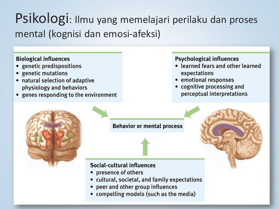 Psikologi : Ilmu yang memelajari perilaku dan proses mental (kognisi dan emosi-afeksi)