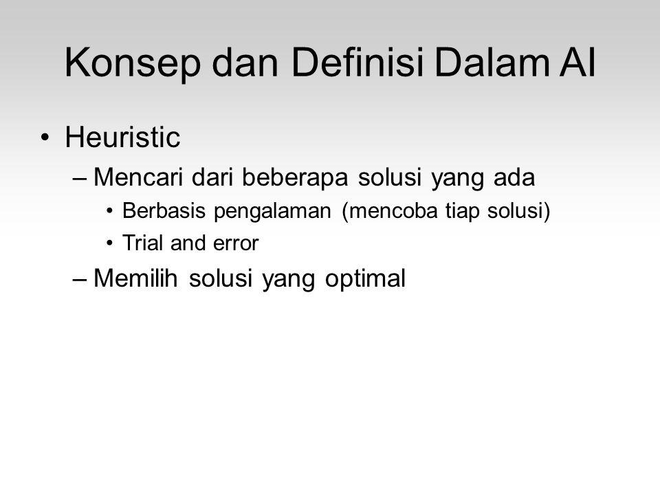 Konsep dan Definisi Dalam AI Heuristic –Mencari dari beberapa solusi yang ada Berbasis pengalaman (mencoba tiap solusi) Trial and error –Memilih solus