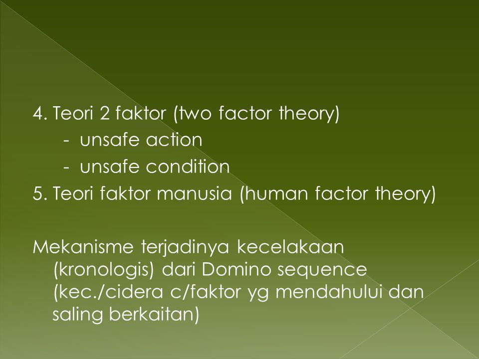 4. Teori 2 faktor (two factor theory) - unsafe action - unsafe condition 5. Teori faktor manusia (human factor theory) Mekanisme terjadinya kecelakaan