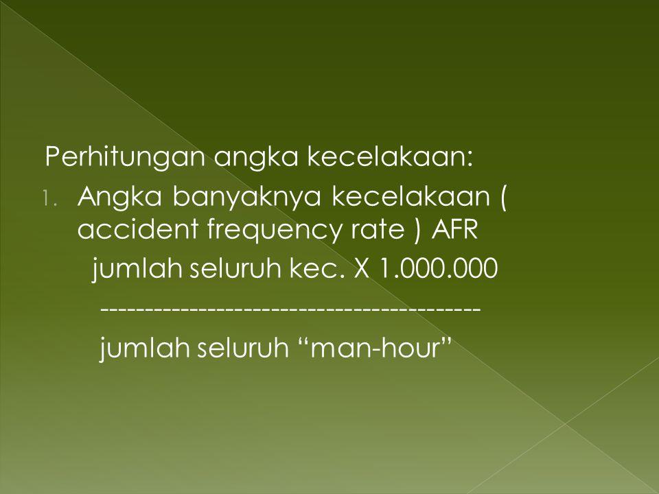 Perhitungan angka kecelakaan: 1. Angka banyaknya kecelakaan ( accident frequency rate ) AFR jumlah seluruh kec. X 1.000.000 --------------------------