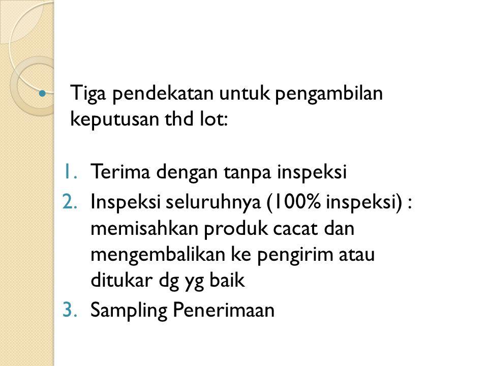 Penerimaan lot Pemilihan sampel Pengujian sampel Sampel sesuai standar kualitas .
