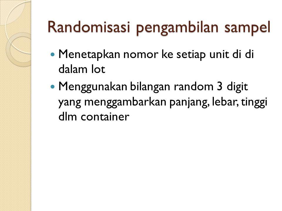 Randomisasi pengambilan sampel Menetapkan nomor ke setiap unit di di dalam lot Menggunakan bilangan random 3 digit yang menggambarkan panjang, lebar,