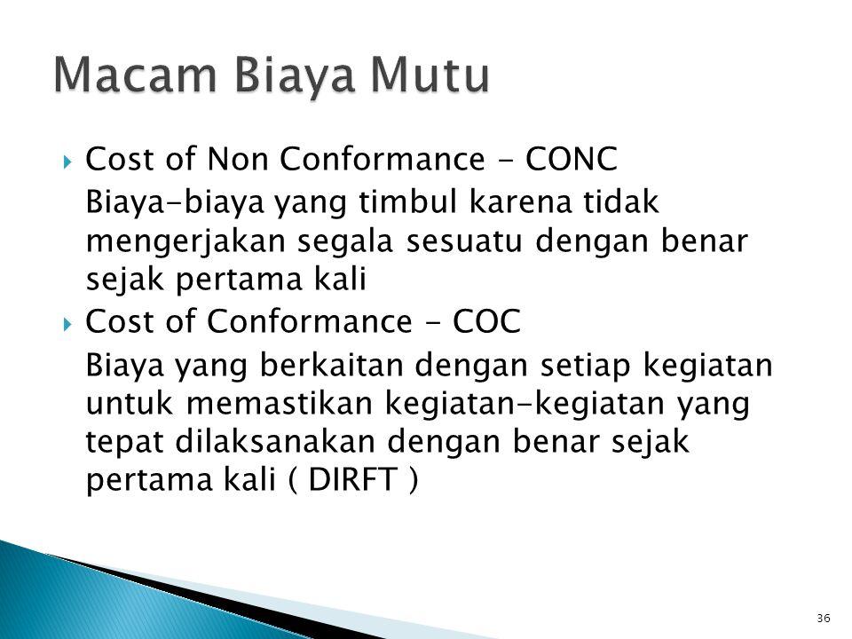  Cost of Non Conformance - CONC Biaya-biaya yang timbul karena tidak mengerjakan segala sesuatu dengan benar sejak pertama kali  Cost of Conformance - COC Biaya yang berkaitan dengan setiap kegiatan untuk memastikan kegiatan-kegiatan yang tepat dilaksanakan dengan benar sejak pertama kali ( DIRFT ) 36