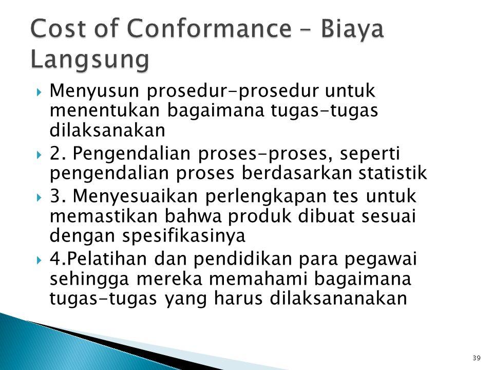  Menyusun prosedur-prosedur untuk menentukan bagaimana tugas-tugas dilaksanakan  2.