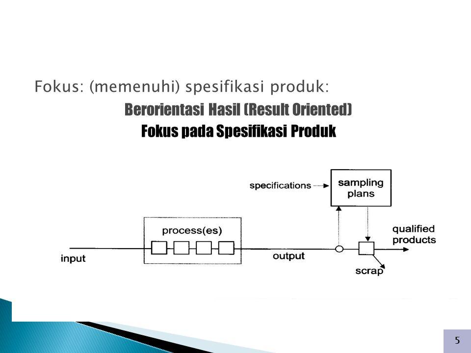 5 Fokus: (memenuhi) spesifikasi produk: Berorientasi Hasil (Result Oriented) Fokus pada Spesifikasi Produk INSPEKSI (ACCEPTANCE SAMPLING)