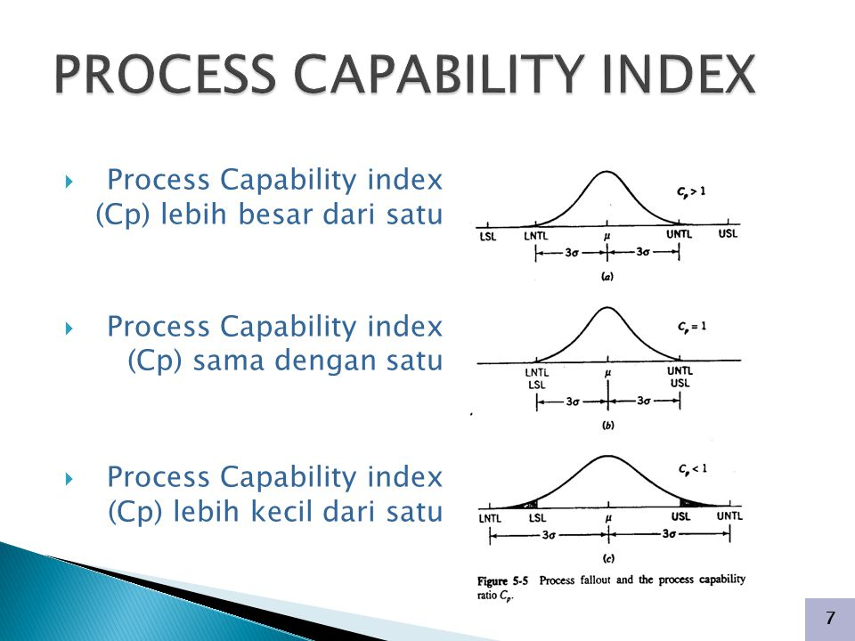 7  Process Capability index (Cp) lebih besar dari satu  Process Capability index (Cp) sama dengan satu  Process Capability index (Cp) lebih kecil dari satu