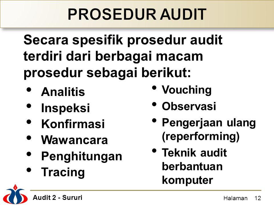 Audit 2 - Sururi Halaman12 Analitis Inspeksi Konfirmasi Wawancara Penghitungan Tracing Vouching Observasi Pengerjaan ulang (reperforming) Teknik audit