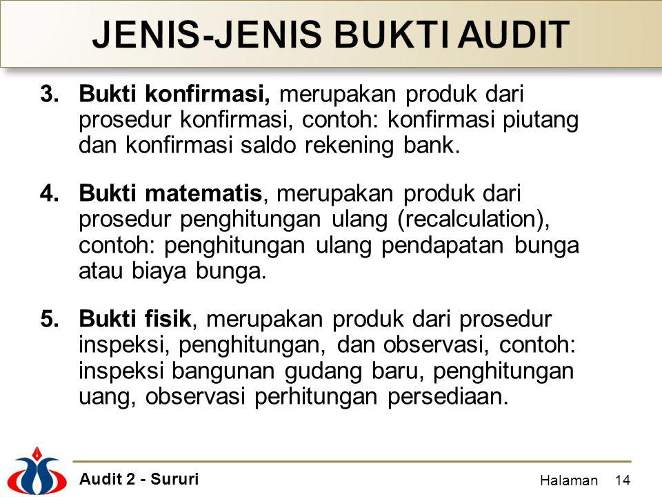 Audit 2 - Sururi 3.Bukti konfirmasi, merupakan produk dari prosedur konfirmasi, contoh: konfirmasi piutang dan konfirmasi saldo rekening bank. 4.Bukti
