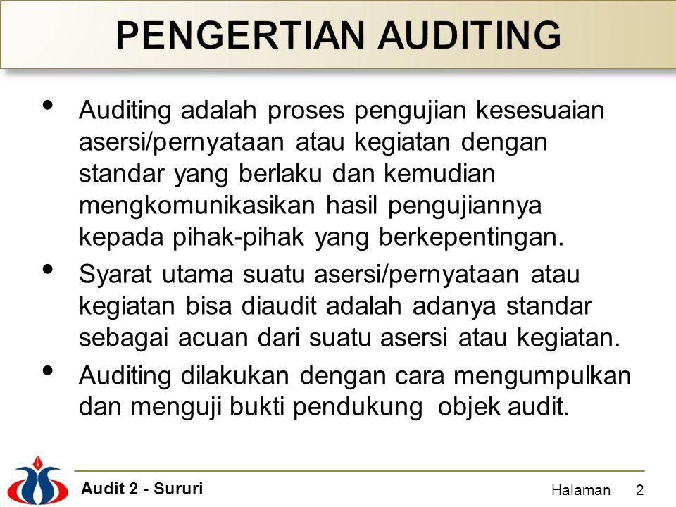 Audit 2 - Sururi Auditing adalah proses pengujian kesesuaian asersi/pernyataan atau kegiatan dengan standar yang berlaku dan kemudian mengkomunikasika