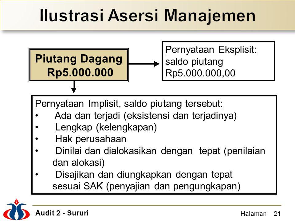 Audit 2 - Sururi Halaman21 Pernyataan Eksplisit: saldo piutang Rp5.000.000,00 Pernyataan Implisit, saldo piutang tersebut: Ada dan terjadi (eksistensi