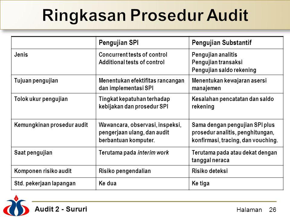 Audit 2 - Sururi Halaman26 Pengujian SPIPengujian Substantif JenisConcurrent tests of control Additional tests of control Pengujian analitis Pengujian