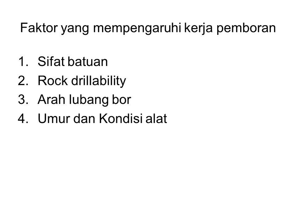 Faktor yang mempengaruhi kerja pemboran 1.Sifat batuan 2.Rock drillability 3.Arah lubang bor 4.Umur dan Kondisi alat