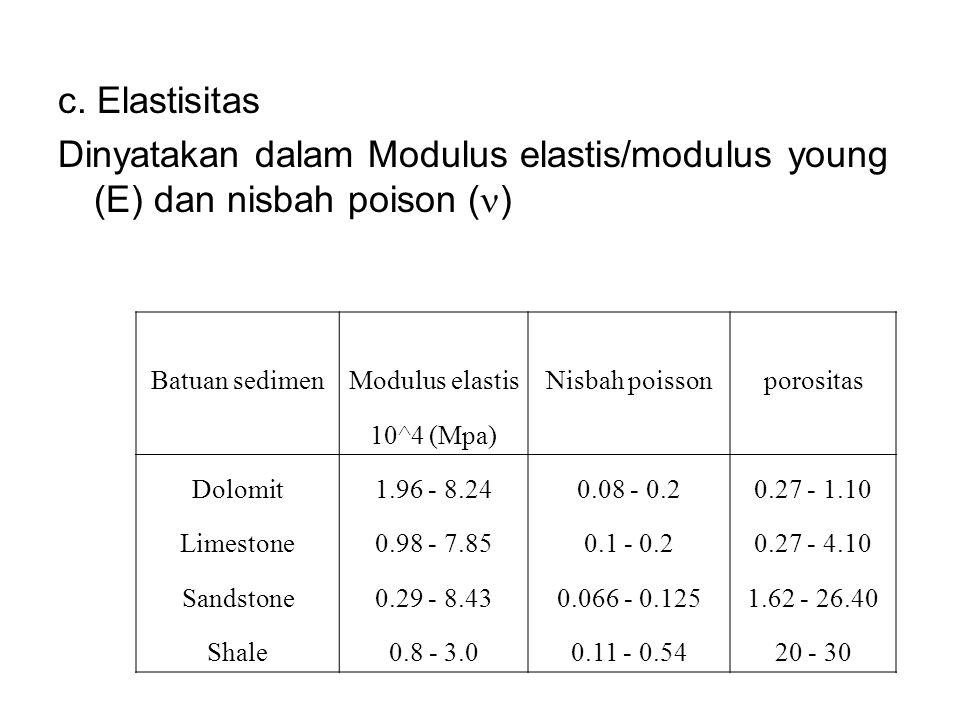 c. Elastisitas Dinyatakan dalam Modulus elastis/modulus young (E) dan nisbah poison ( ) Batuan sedimenModulus elastisNisbah poissonporositas 10^4 (Mpa