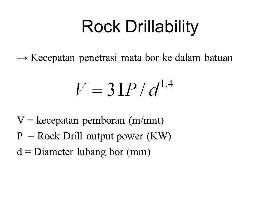 Rock Drillability → Kecepatan penetrasi mata bor ke dalam batuan V = kecepatan pemboran (m/mnt) P = Rock Drill output power (KW) d = Diameter lubang b