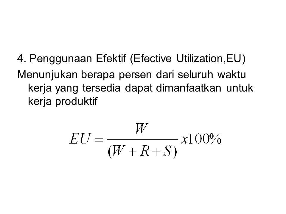 4. Penggunaan Efektif (Efective Utilization,EU) Menunjukan berapa persen dari seluruh waktu kerja yang tersedia dapat dimanfaatkan untuk kerja produkt