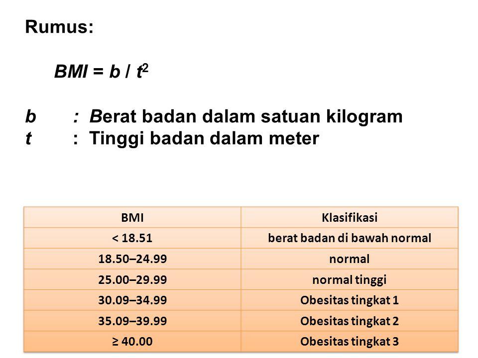 Rumus: BMI = b / t 2 b: Berat badan dalam satuan kilogram t : Tinggi badan dalam meter